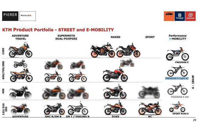 KTM Lineup