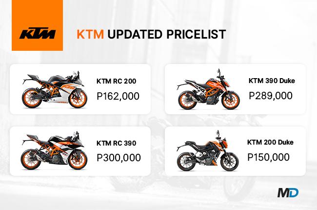 KTM Price List