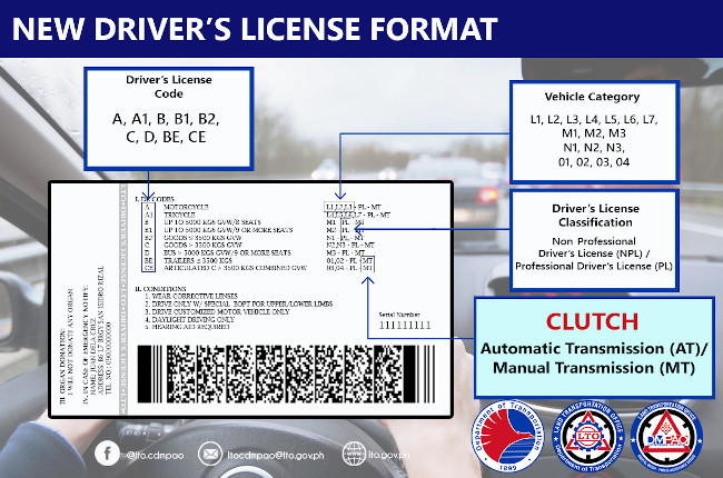 New Driver's License Details