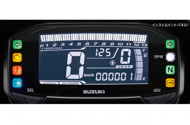 Suzuki GSX-R125 Display