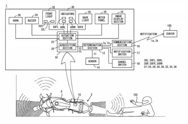 Yamaha Crash Detection and Notification Patent