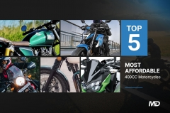 Top 5 most affordable 400cc motorcycles