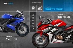 Yamaha YZF-R15 versus Honda CBR150R - Head to head